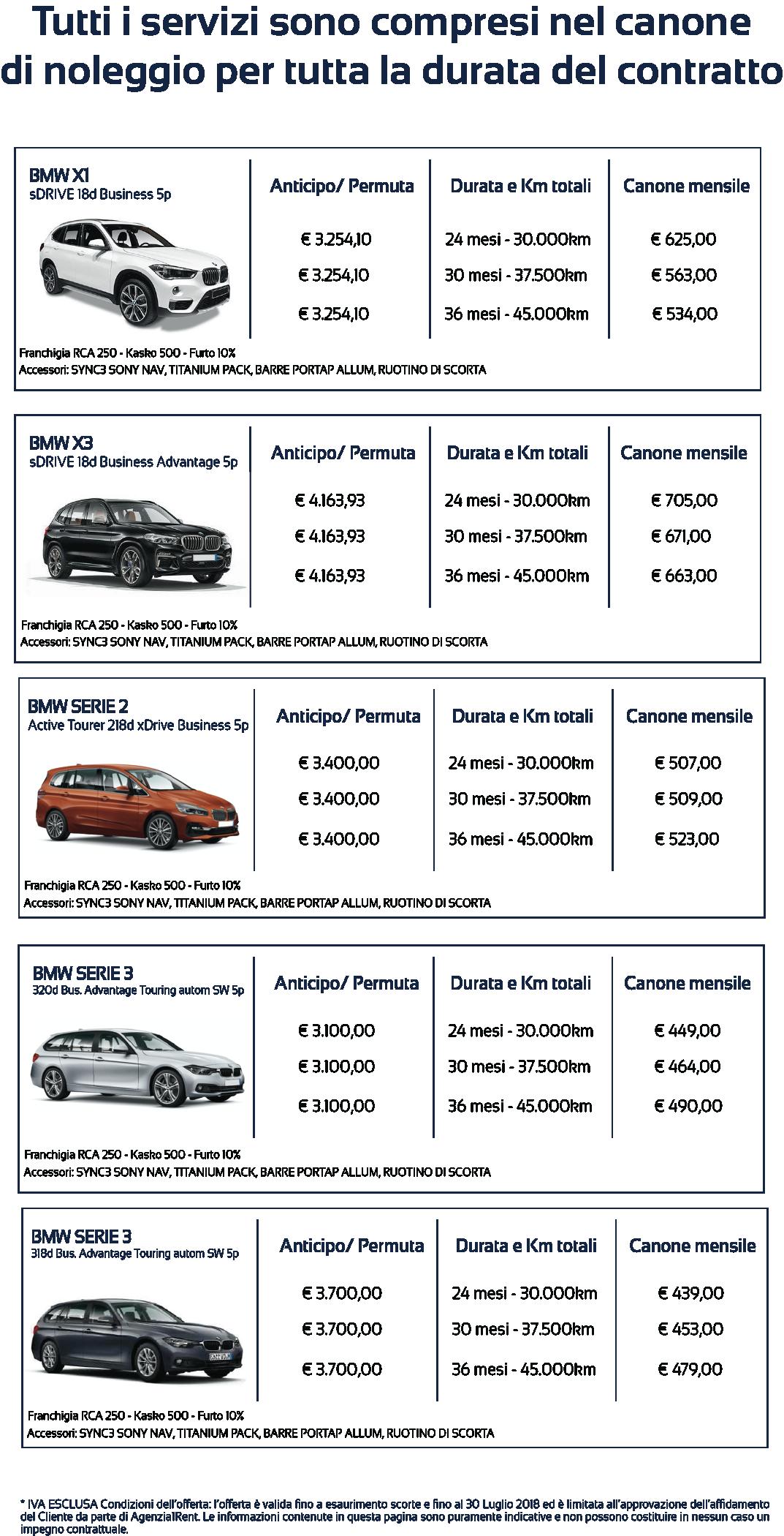 OFFERTE BMW